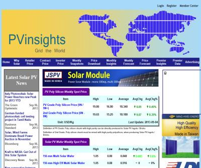 PVinsights:All Solar Photovoltaic Price Information