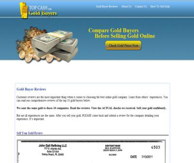 Online Gold Buyer Reviews
