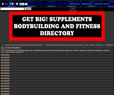 bodybuilding and fitness link directory