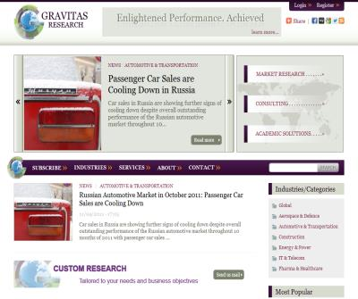 Gravitas Research | Market Research in Russia, CEE and CIS
